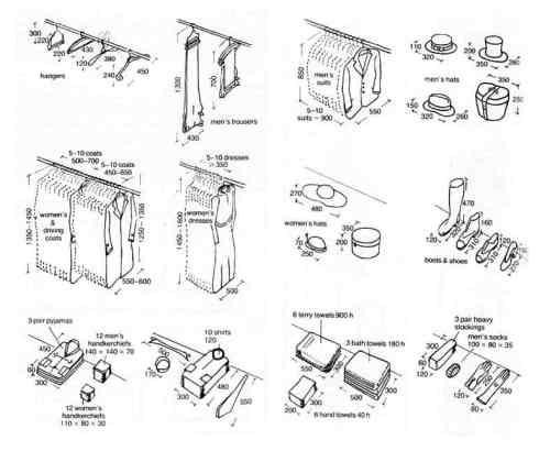 organizzare-la-cabina-armadio