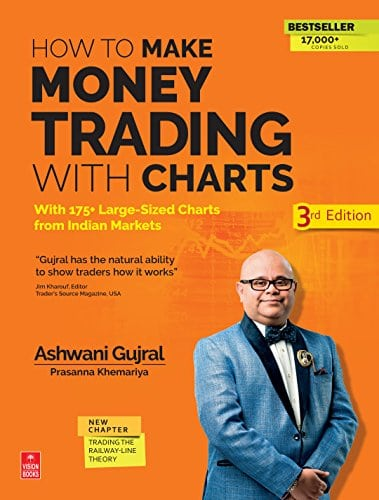 How to make money trading with charts by Ashwani Gujral