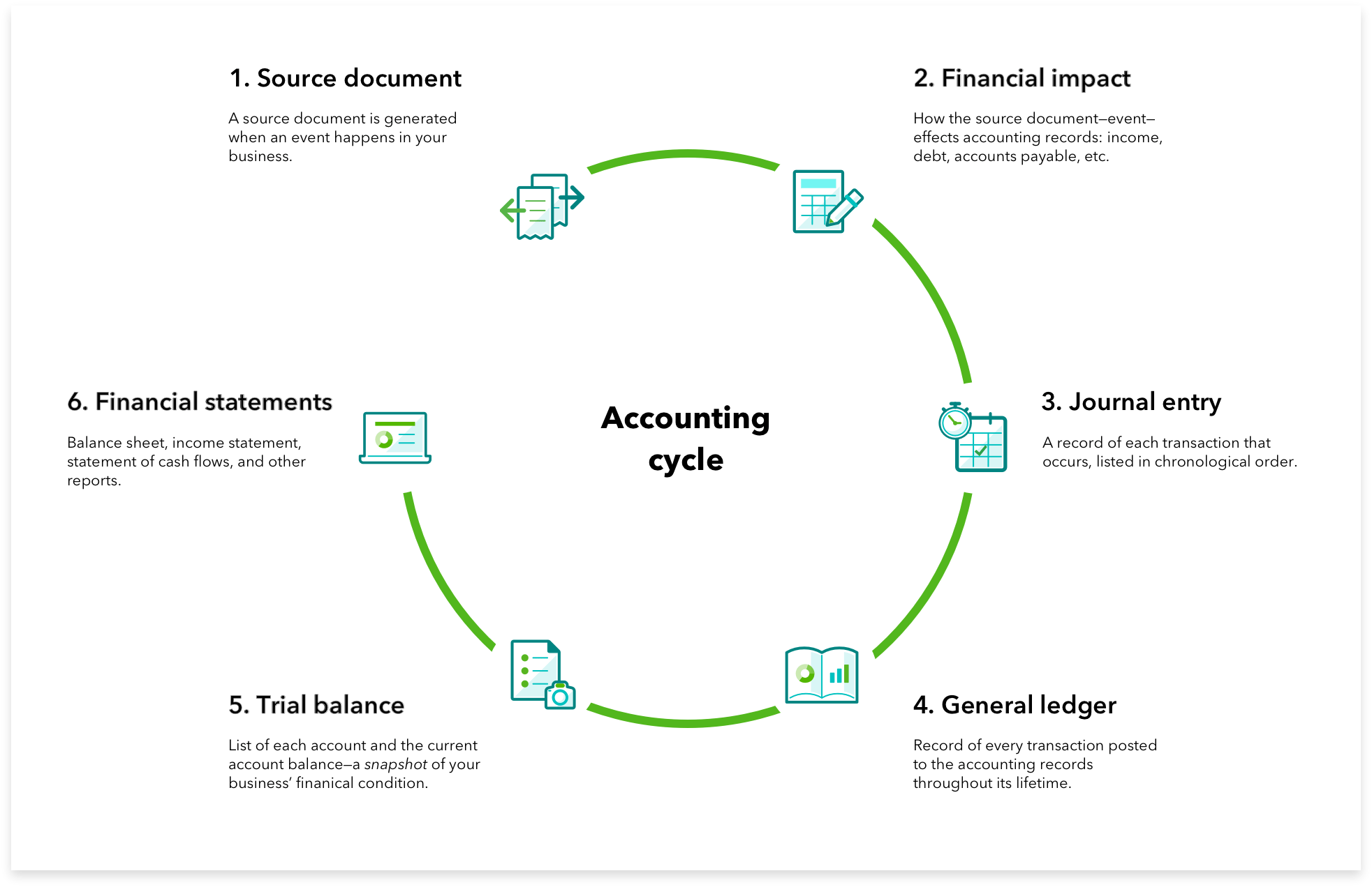 Affordable Templates Accounting Equation Spreadsheet Template