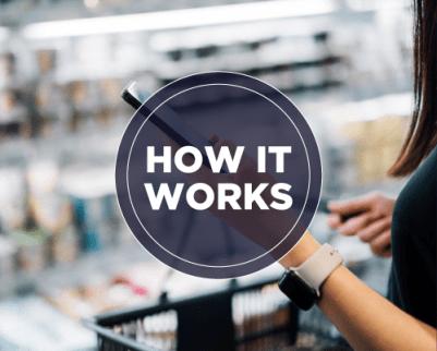 Cashierless Convenience Store | Quick Eats
