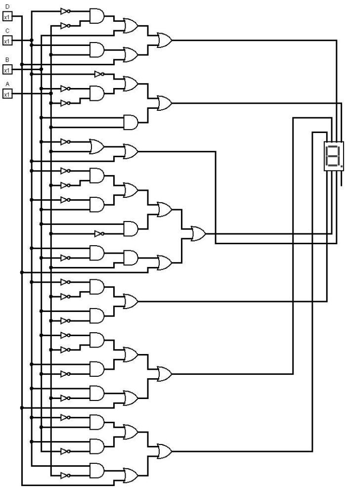 7 Segment Decoder Implementation, Truth Table, Logisim