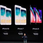 iphone price
