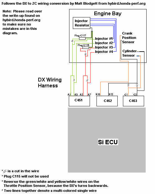 DX to ZC obd1 wiring diagram efcaviation com obd0 to obd1 conversion harness wiring diagram at panicattacktreatment.co