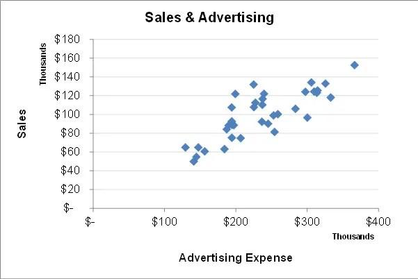 Feature_Three_Graphic_One_Correlation_Analysis