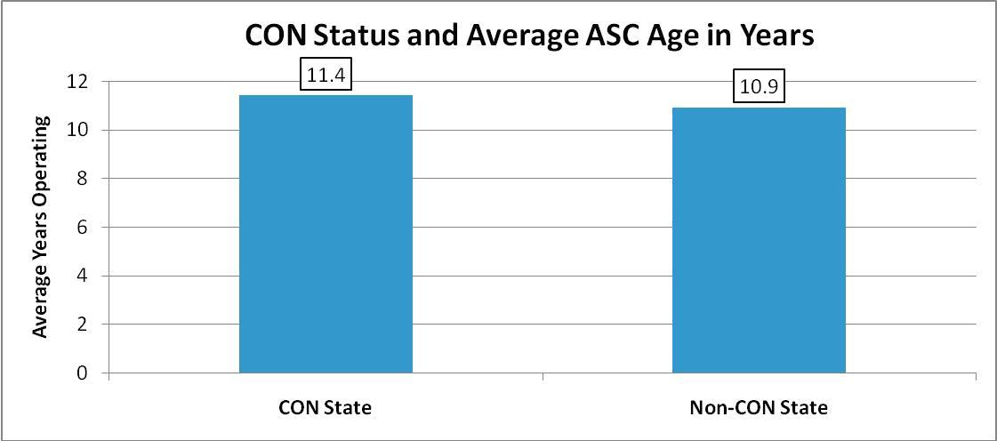 HCA Chart 1 (1)