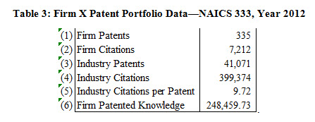Patent-Value-Table3