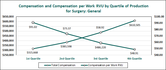 Understanding Compensation per Work RVU - QuickReadBuzz