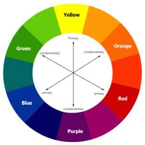 Image of Basic Color Wheel