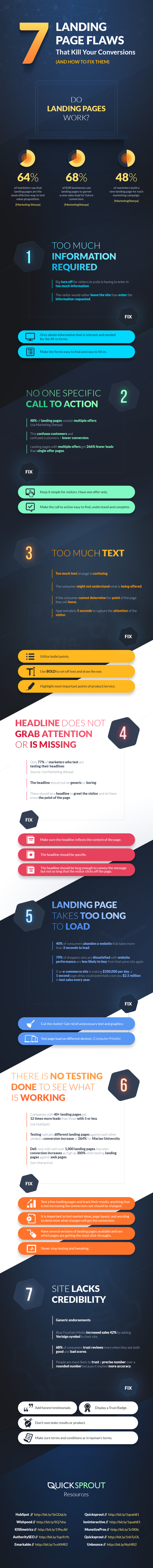 Infographic: How to fix 7 landing pages flaws that kill your e-marketing conversion