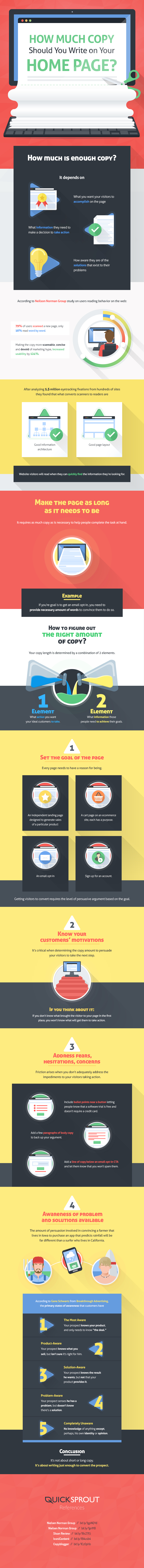 How Much Copy Should You Write on Your Homepage?
