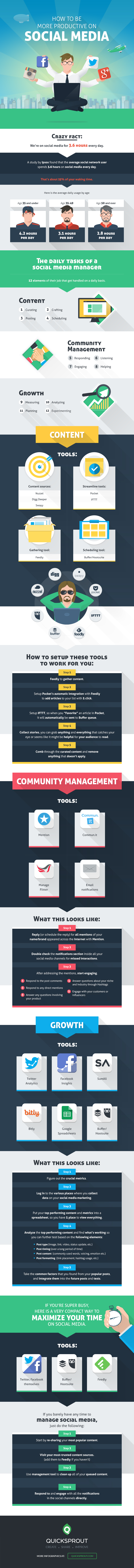 How to Be More Productive On Social Media - social media marketing infographic