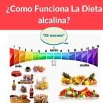 Dieta Alcalina Para Bajar de Peso ¿Cómo Funciona? El Menú