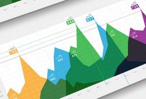 Google Analytics: Métricas y Dimensiones