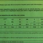 Informações sobre o pedido de extensão territorial do seguro para viagens de mota