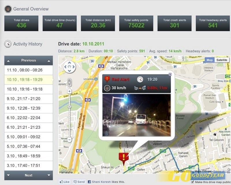 apps carro - Quilometrosquecontam