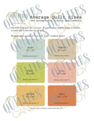 Quilt Binding Cheat Sheet