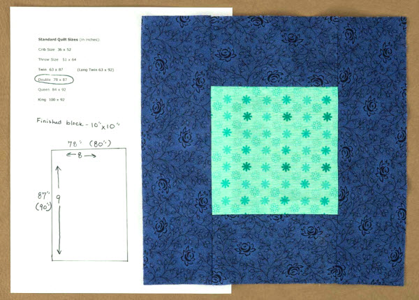 Calculate quilt top fabric