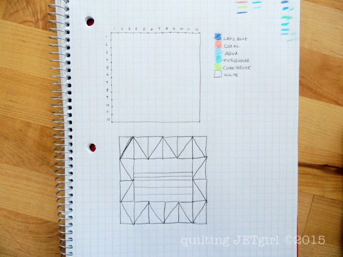 Design Step 2