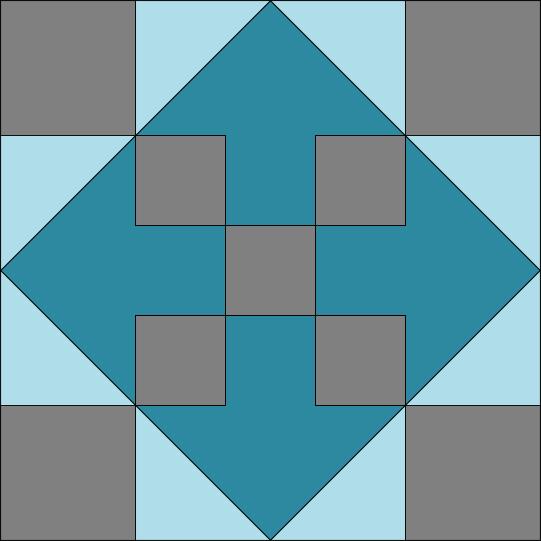 Four Way Block Design