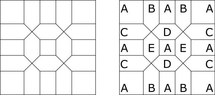 Coloring Block and Diagram