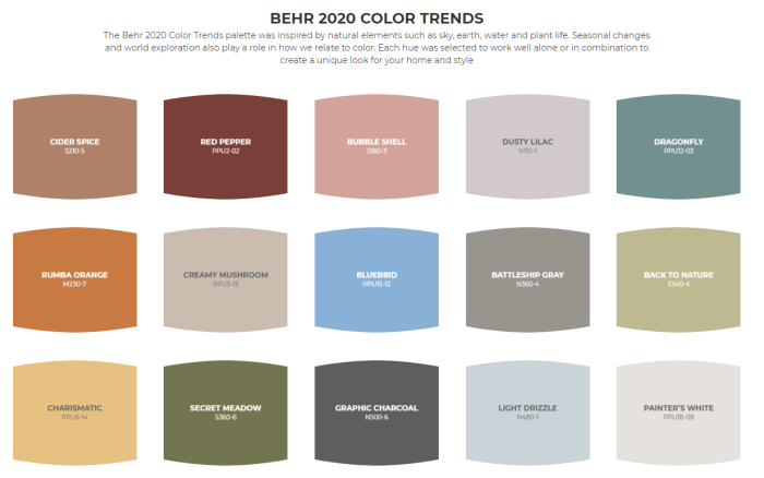 Inspiration - Behr 2020 Color Trends