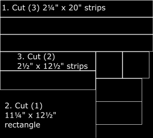 Fabric A Cutting Instructions