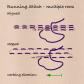 mltpl running stitch
