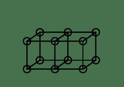 Formación de enlaces dobles según el modelo de Lewis