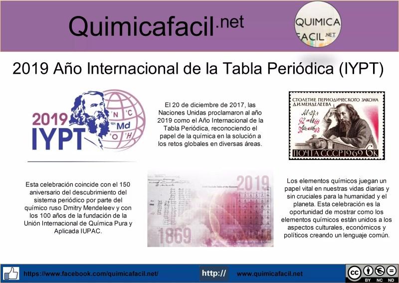 Infografia Año internacional Tabla periódica IYPT
