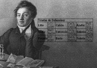Triadas de Döbereiner, un primer intento de tabla periódica.
