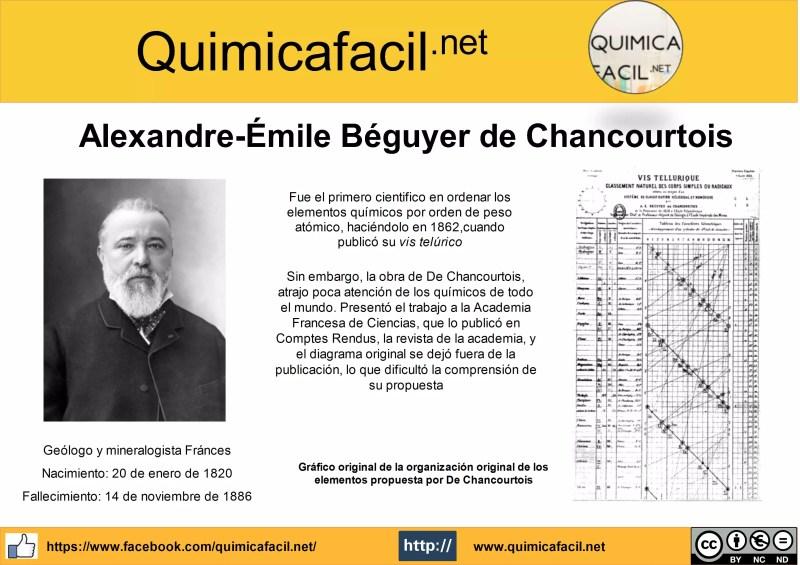 Infografia Alexandre-Émile Béguyer de Chancourtois