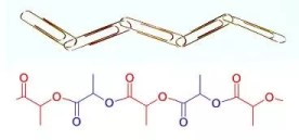 Una cadena de clips es un buen modelo para un polímero como el ácido poliláctico. La cadena de polímeros está compuesta de pequeñas piezas unidas entre sí de cabeza a cola.