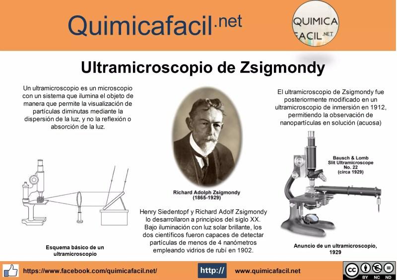 Infografia ultramicroscopio