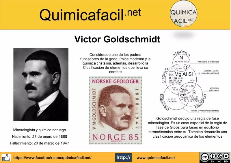 Infografia Victor Goldschmidt