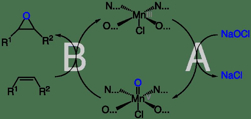 Una visión simplificada del ciclo catalítico asociado al catalizador de Jacobsen