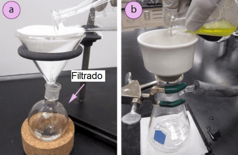 Imagen 1: a) Filtración por gravedad, b) Filtración por succión