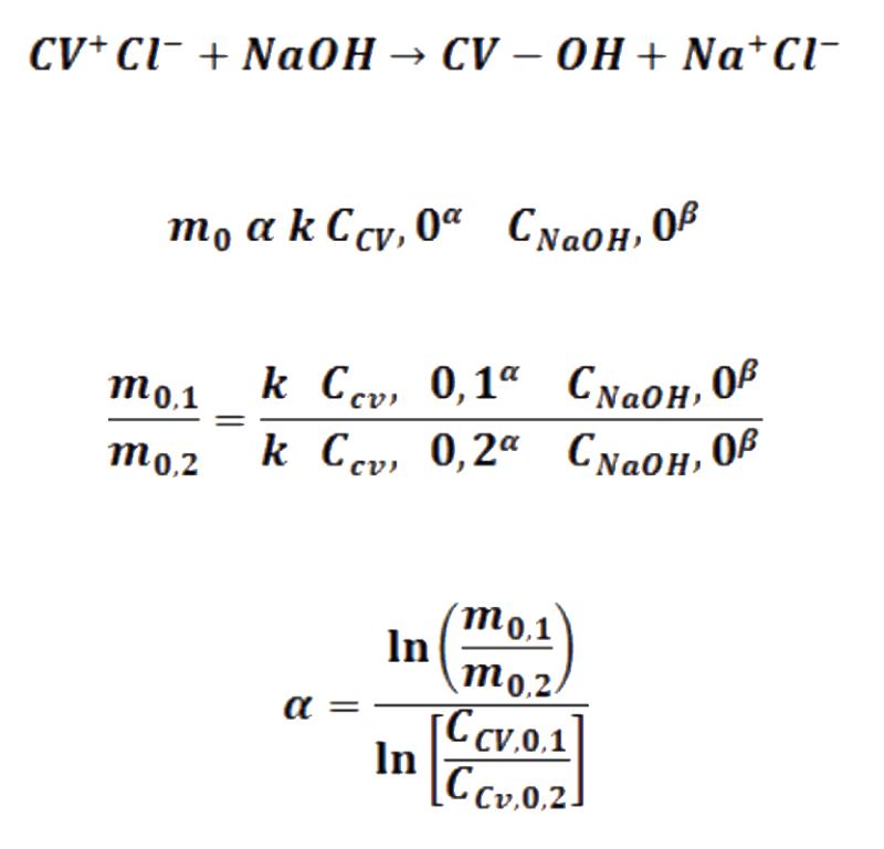 Verificación de mecanismo de reacción 5