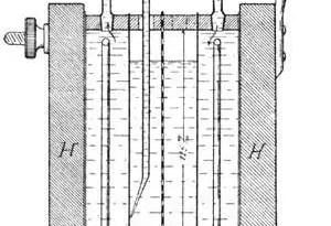 Dibujo de una celda de corrosión con un capilar de Luggin