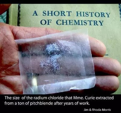 Cantidad aproximada de cloruro de radio que obtuvo Marie Curie a partir de una tonelada de pechblenda