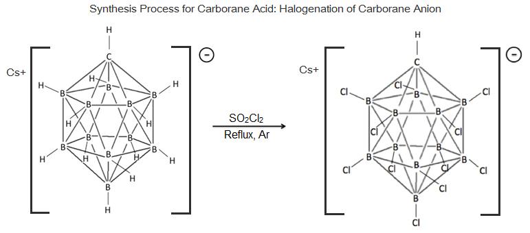 Síntesis de ácido carborano de Cs+[HCB11H11]- hasta Cs+[HCB11Cl11]-.