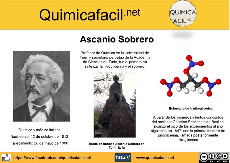 Infografía Ascanio Sobrero