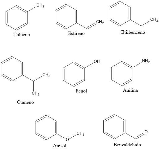 Derivados del benceno (nombre tradicional)