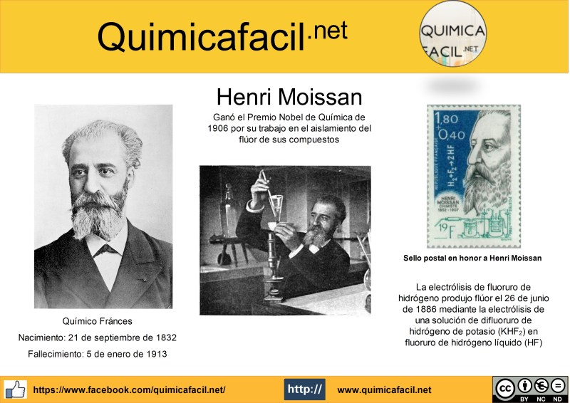 Infografía Henri Moissan