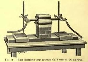 Dibujo de un horno de Moissan (Horno eléctrico) para corrientes de 70 voltios y 400 amperes