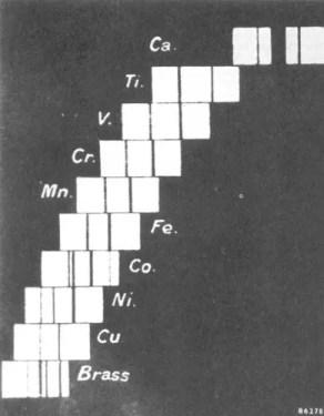 Una figura de una de las publicaciones de Moseley muestra cómo ordenó sus datos de espectros de rayos X por longitud de onda para indicar dónde se deben insertar los espectros elementales adicionales, lo que demuestra la presencia de elementos aún por descubrir en ese momento. Cuando hizo esta figura, Moseley todavía no había examinado el escandio, que debería estar entre el calcio (Ca) y el titanio (Ti) en la parte superior de los espectros. El latón mostraba una mezcla de líneas de cobre y zinc.