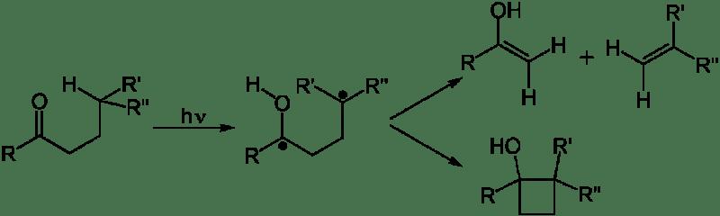 Reacción de Norrish de tipo II