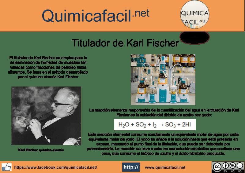 Infografía Karl Fischer