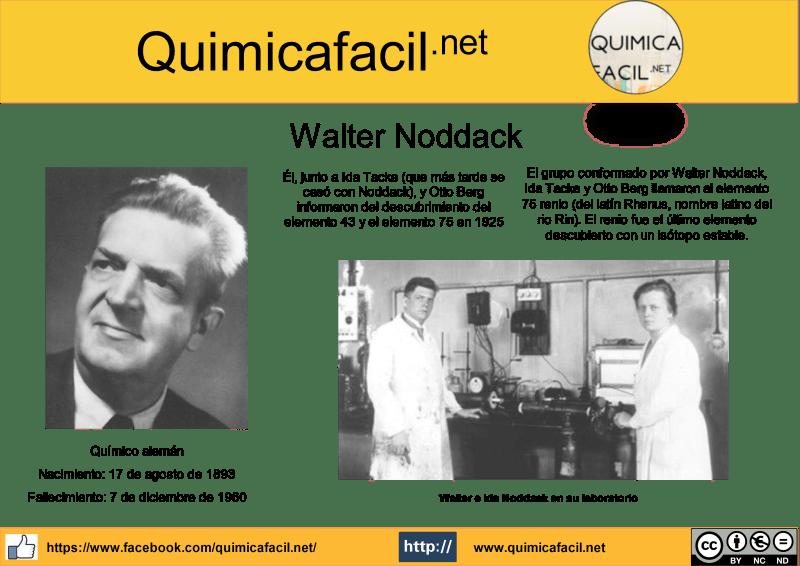 Infografía Walter Noddack