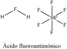 Estructura 2D del ácido fluoroantimónico