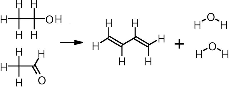 Síntesis de butadieno en dos pasos